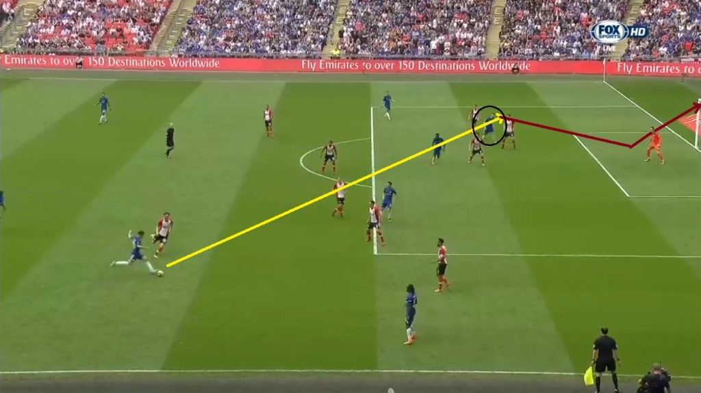 Azpilicueta being already there in the final third delivered a high cross to Morata who headed it.