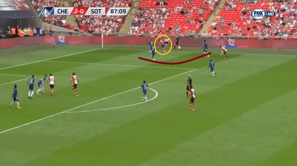 Chelsea isolating Southampton's advanced players at the width.