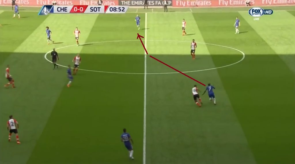 Kante dribbled past the opponent to switch and distribute the play across.