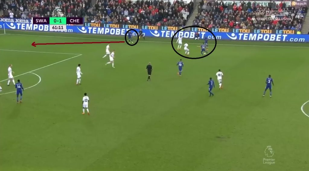 The cross passing of Azpilicueta and Moses at the width pulled defenders towards and opened space for Fabregas.