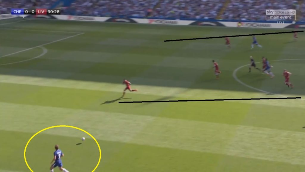 Alonso ran up the width quickly during the build up escaping the pressure of Liverpool's shrunk defence.