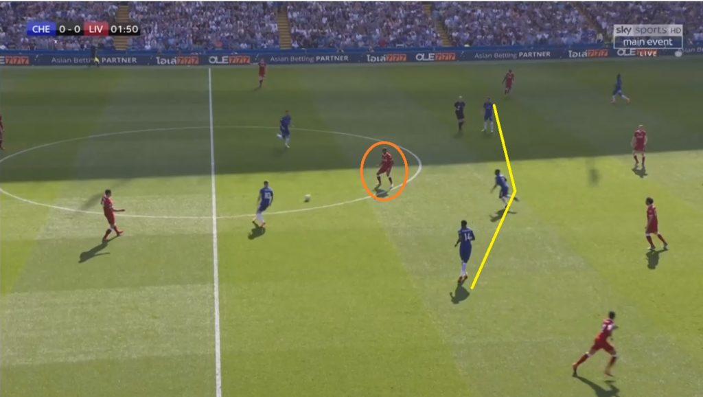 Chelsea's center-mid overload – 3v1