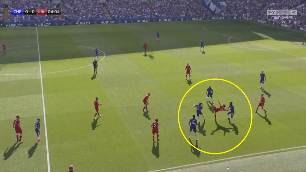 Salah multi-marked by Chelsea's wide players while Kante also joined to isolate Salah from his deep teammates.