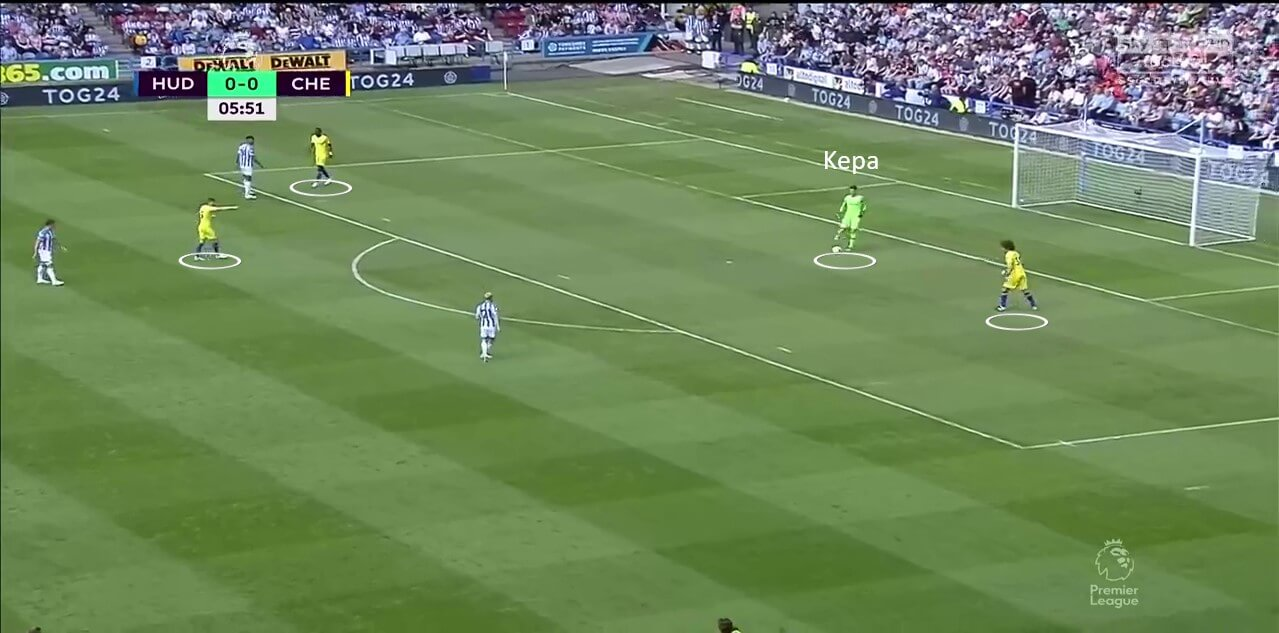 Kepa Arrizabalaga Chelsea Tactical Analysis
