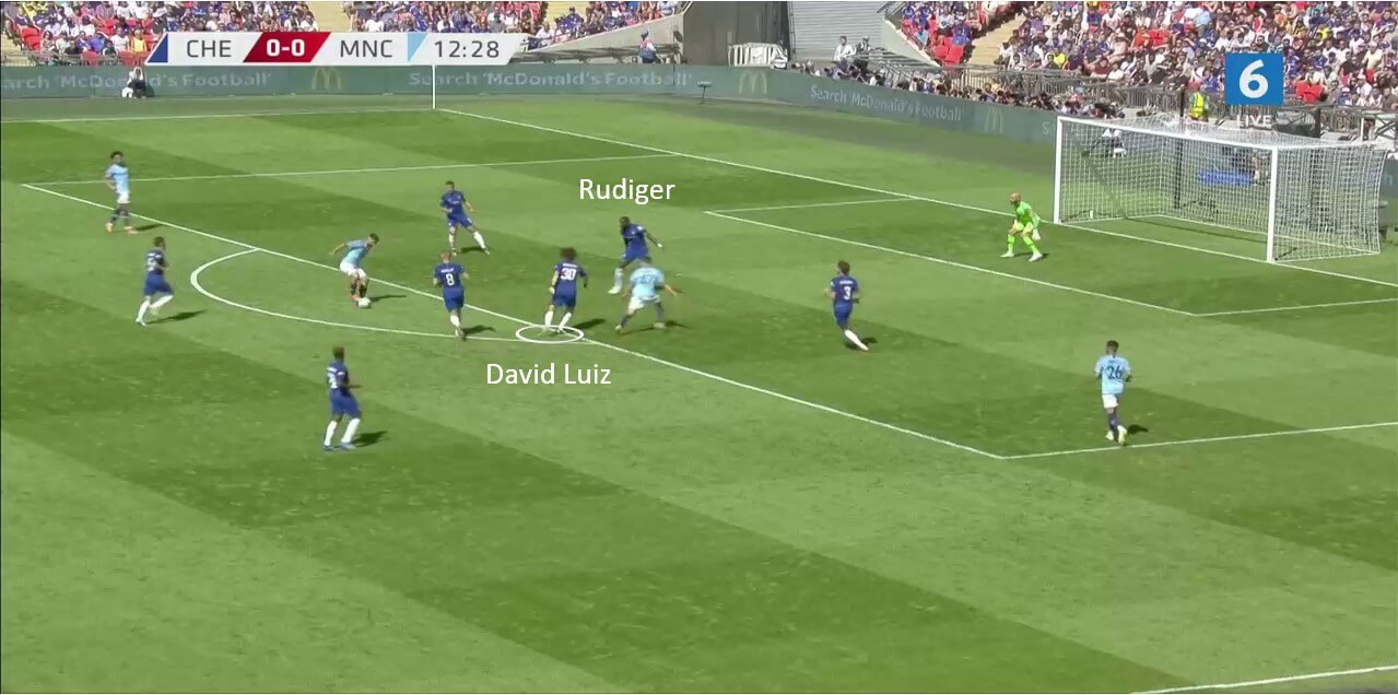 Chelsea Community Shield Tactical Analysis