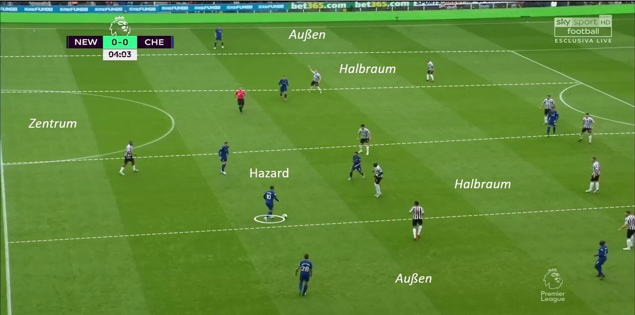 Chelsea Tactical Analysis Newcastle Premier League