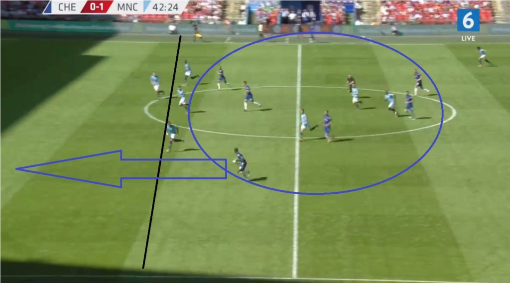 Chelsea Sarriball tactical analysis
