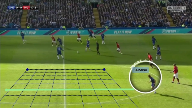 Chelsea Manchester United Tactical Analysis