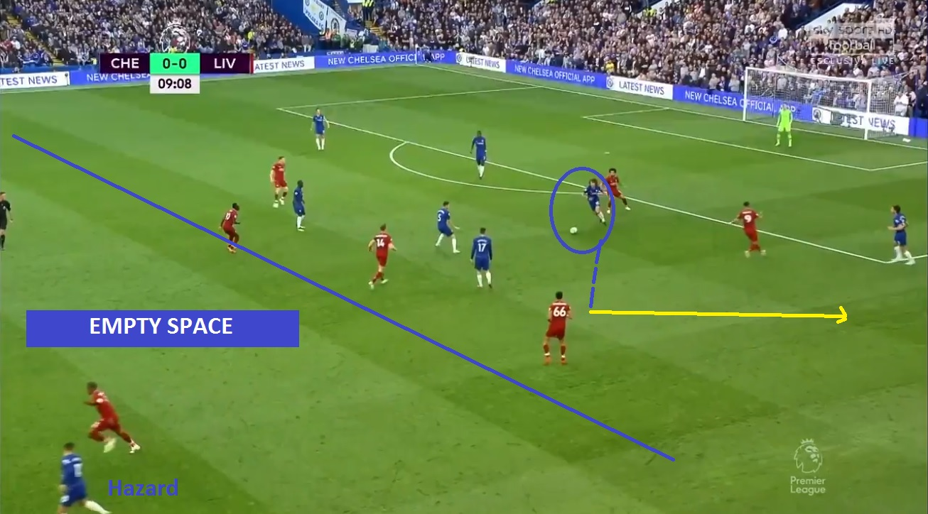 Chelsea Liverpool Tactical Analysis Statistics