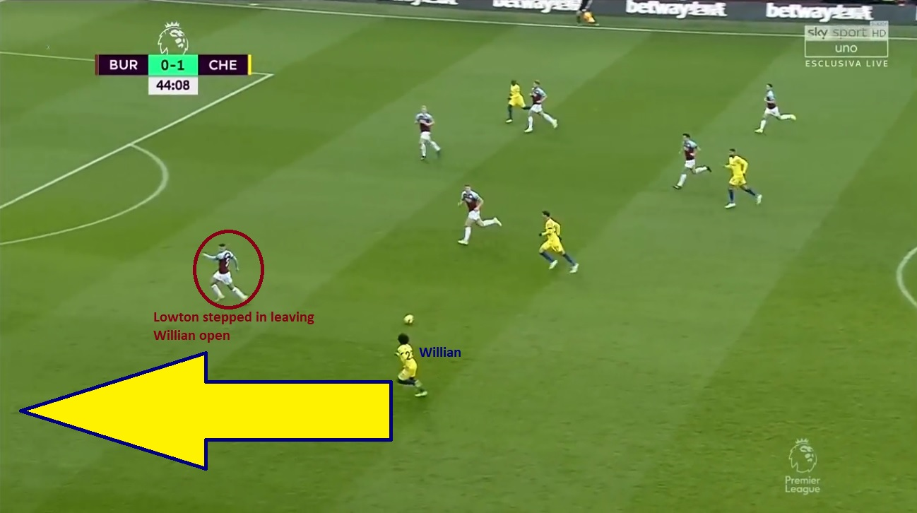 Chelsea Burnley Tactical Analysis