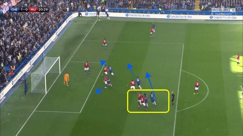 Chelsea Manchester United Tactical Analysis Statistics
