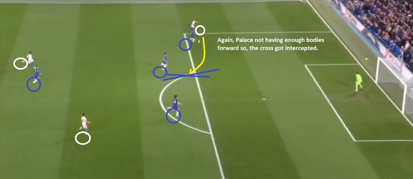 Chelsea Crystal Palace Tactical Analysis