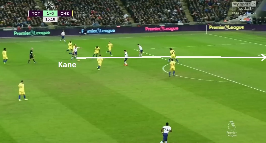 Chelsea Tottenham Tactical Analysis