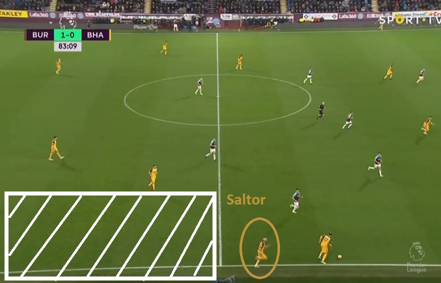 Brighton Chelsea Tactical Preview Analysis Statistics