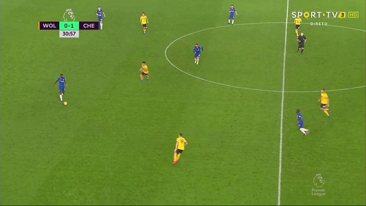 Chelsea Wolves Tactical Analysis