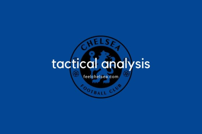 Watford Chelsea Premier League Tactical Analysis Statistics