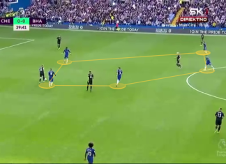 Premier League 2019/20: Chelsea vs Brighton - tactical analysis tactics