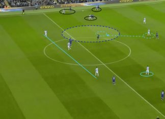Premier League 2019/20: Manchester City vs Chelsea - tactical analysis